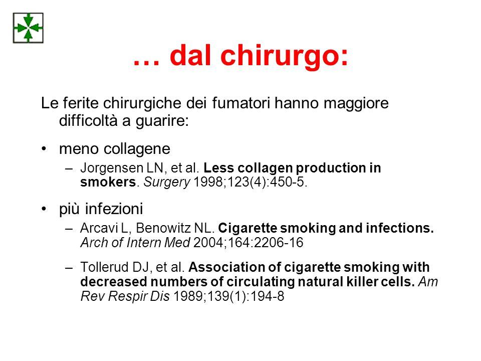 … dal chirurgo: Le ferite chirurgiche dei fumatori hanno maggiore difficoltà a guarire: meno collagene –Jorgensen LN, et al.