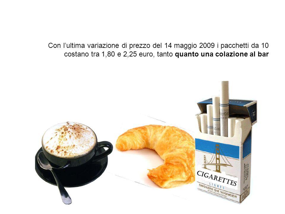 Con l'ultima variazione di prezzo del 14 maggio 2009 i pacchetti da 10 costano tra 1,80 e 2,25 euro, tanto quanto una colazione al bar Perché smettere di fumare?