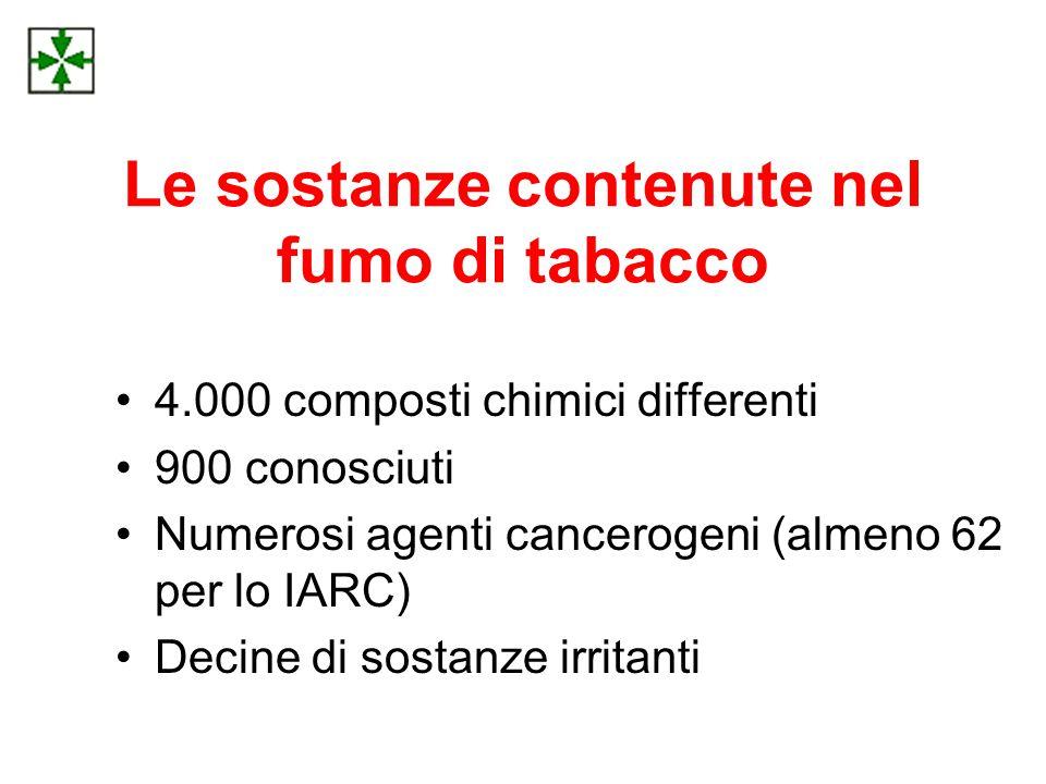 Le sostanze contenute nel fumo di tabacco 4.000 composti chimici differenti 900 conosciuti Numerosi agenti cancerogeni (almeno 62 per lo IARC) Decine di sostanze irritanti