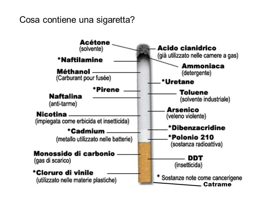 Cosa contiene una sigaretta? Catrame