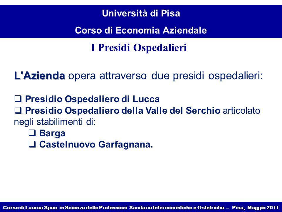 Corso di Laurea Spec.