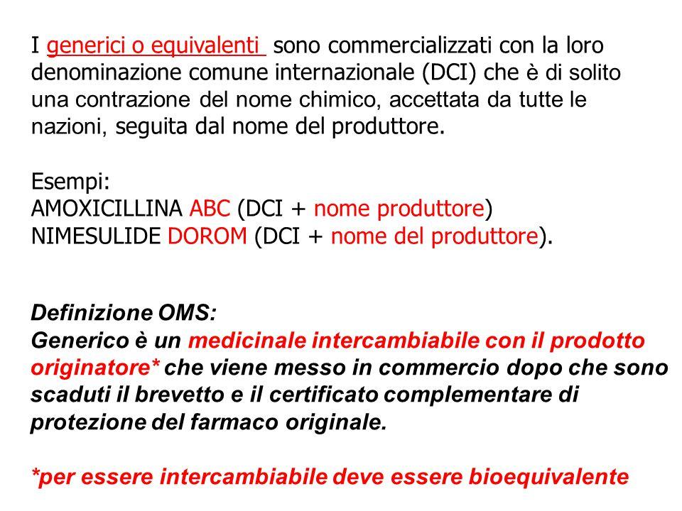 I generici o equivalenti sono commercializzati con la loro denominazione comune internazionale (DCI) che è di solito una contrazione del nome chimico,