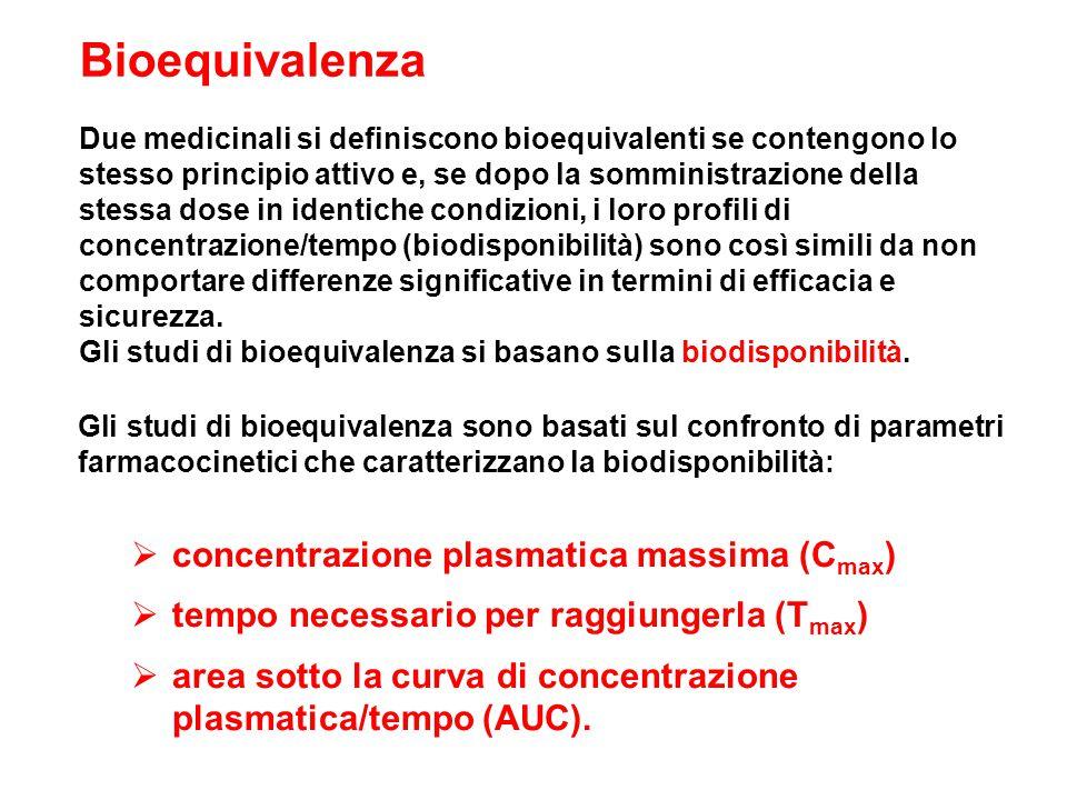 Bioequivalenza Due medicinali si definiscono bioequivalenti se contengono lo stesso principio attivo e, se dopo la somministrazione della stessa dose