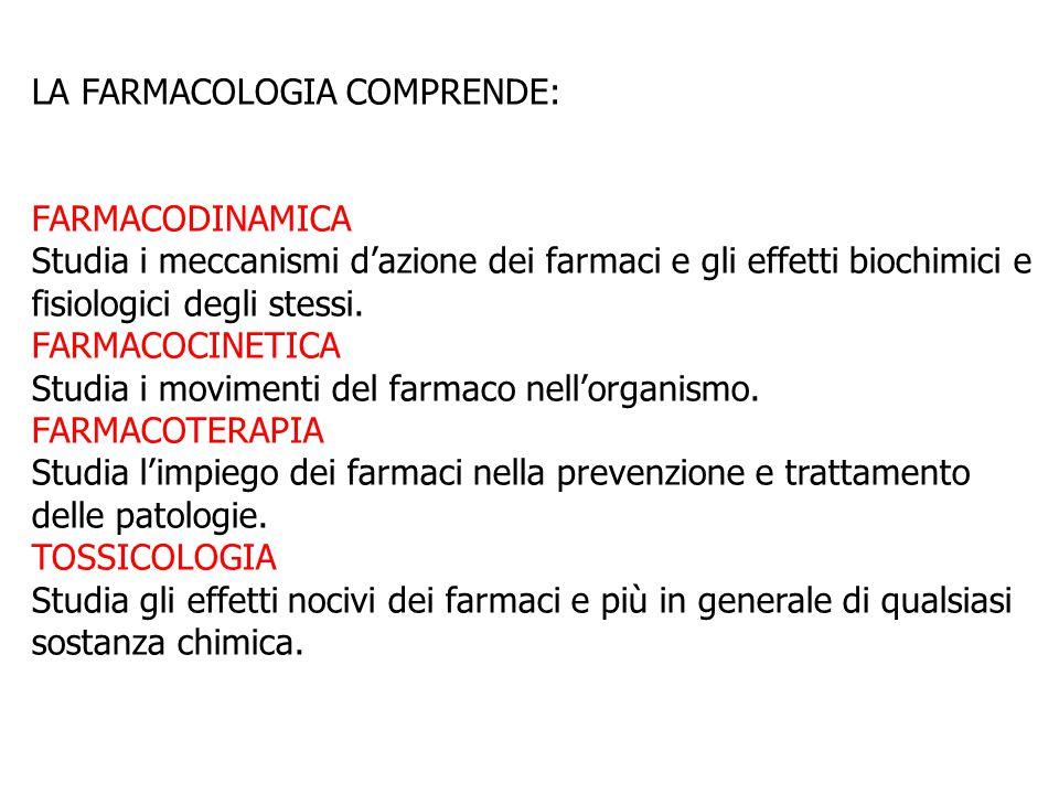 LA FARMACOLOGIA COMPRENDE: FARMACODINAMICA Studia i meccanismi d'azione dei farmaci e gli effetti biochimici e fisiologici degli stessi. FARMACOCINETI
