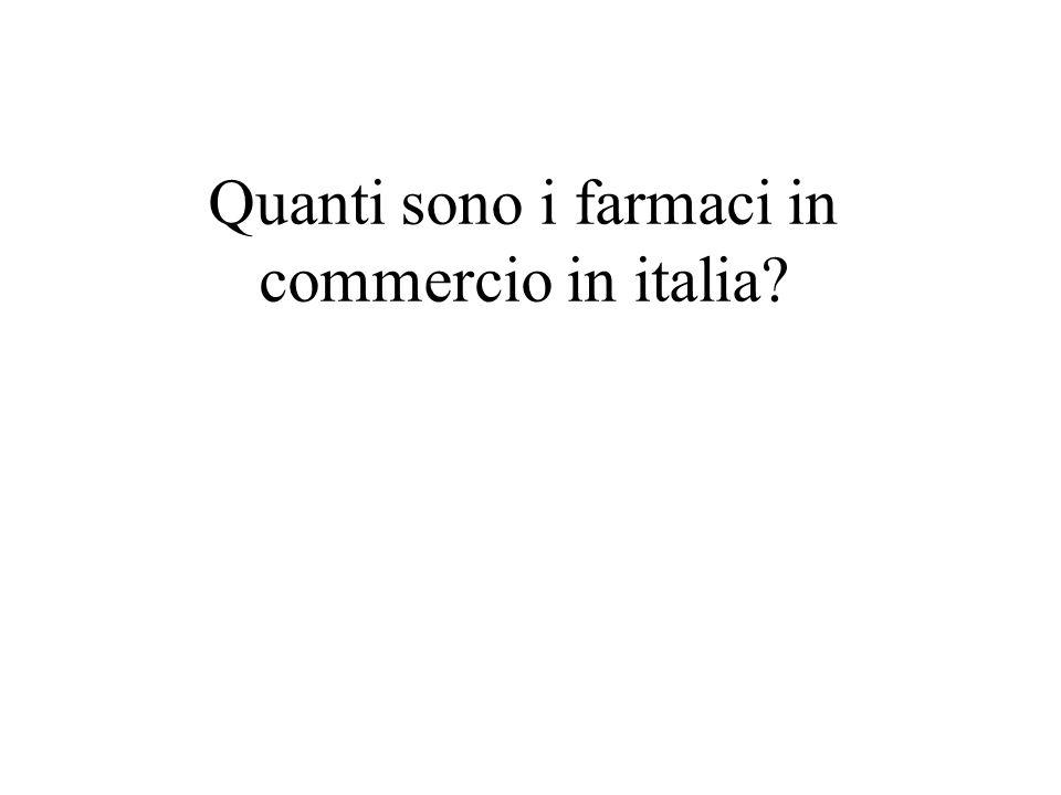 Quanti sono i farmaci in commercio in italia?