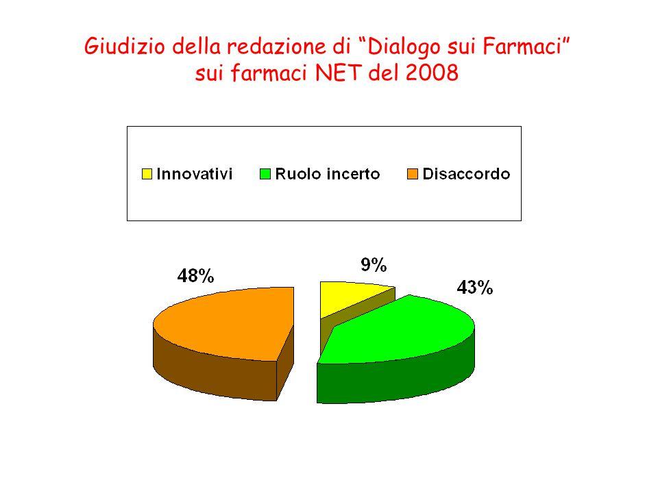 """Giudizio della redazione di """"Dialogo sui Farmaci"""" sui farmaci NET del 2008"""