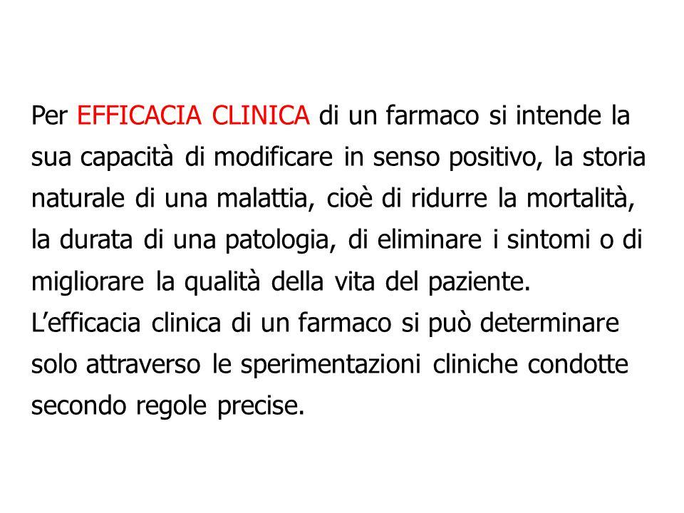 Per EFFICACIA CLINICA di un farmaco si intende la sua capacità di modificare in senso positivo, la storia naturale di una malattia, cioè di ridurre la