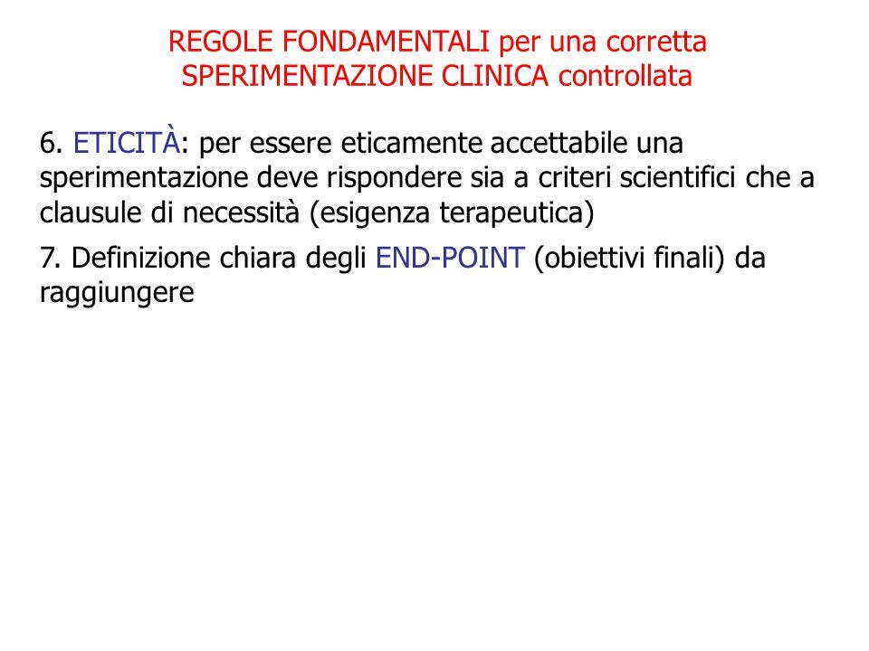 REGOLE FONDAMENTALI per una corretta SPERIMENTAZIONE CLINICA controllata 6. ETICITÀ: per essere eticamente accettabile una sperimentazione deve rispon