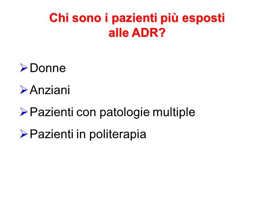 Chi sono i pazienti più esposti alle ADR?  Donne  Anziani  Pazienti con patologie multiple  Pazienti in politerapia
