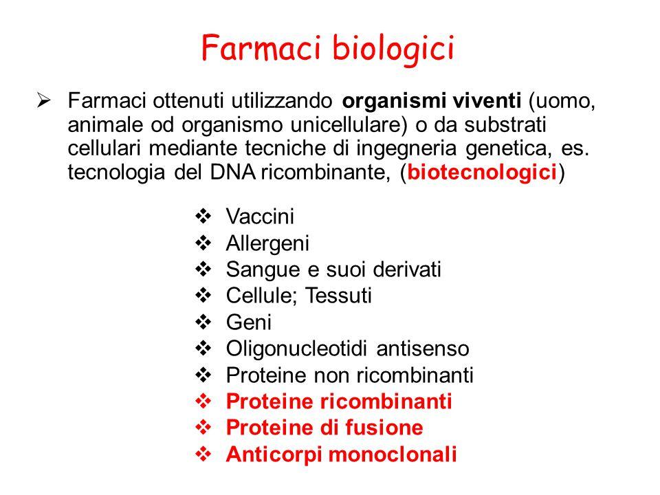 Farmaci biologici  Farmaci ottenuti utilizzando organismi viventi (uomo, animale od organismo unicellulare) o da substrati cellulari mediante tecnich