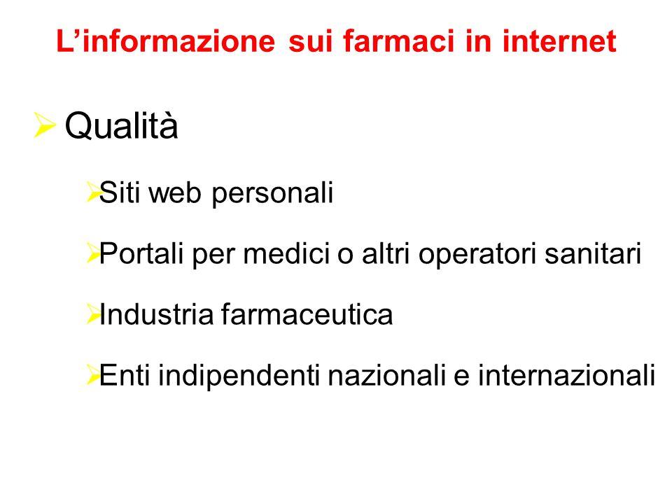 L'informazione sui farmaci in internet  Qualità  Siti web personali  Portali per medici o altri operatori sanitari  Industria farmaceutica  Enti