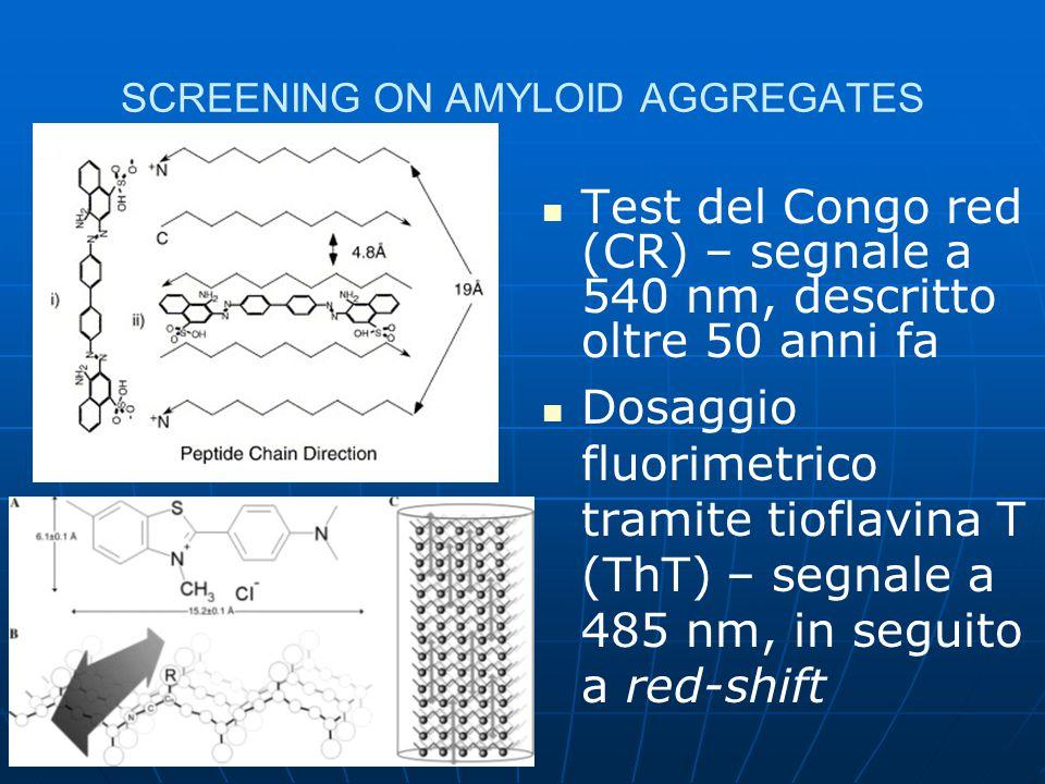 SCREENING ON AMYLOID AGGREGATES Test del Congo red (CR) – segnale a 540 nm, descritto oltre 50 anni fa Dosaggio fluorimetrico tramite tioflavina T (Th