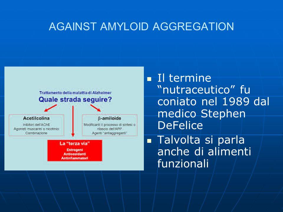 """AGAINST AMYLOID AGGREGATION Il termine """"nutraceutico"""" fu coniato nel 1989 dal medico Stephen DeFelice Talvolta si parla anche di alimenti funzionali"""
