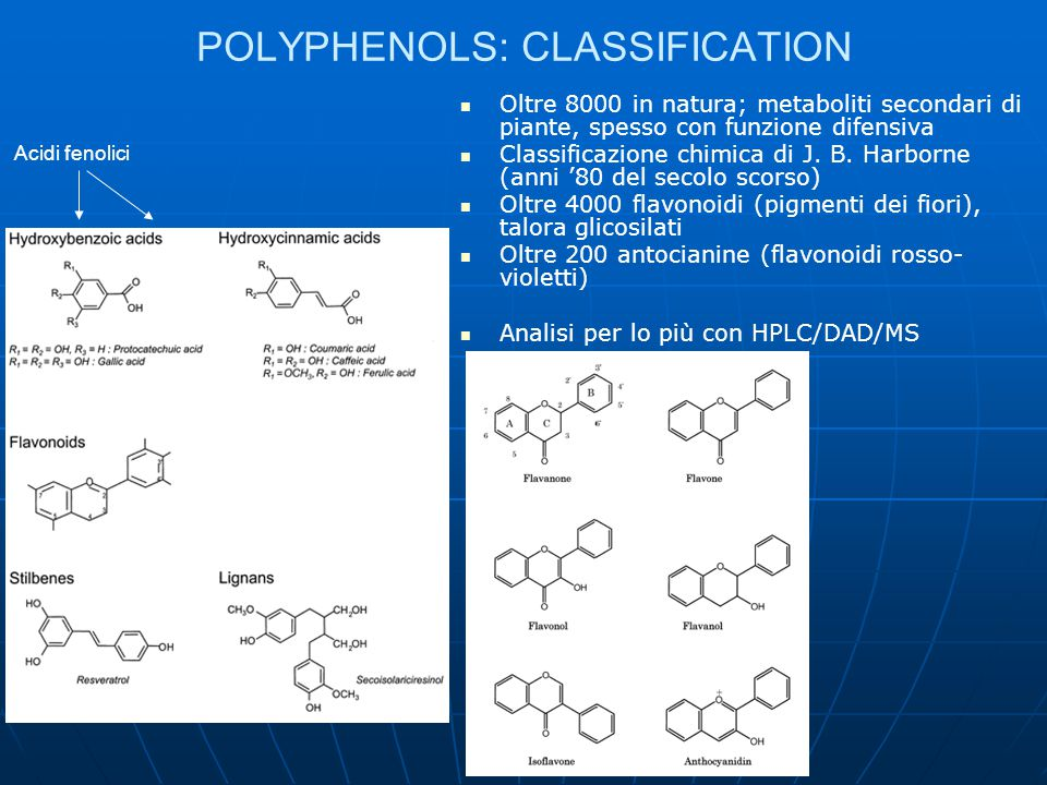 POLYPHENOLS: CLASSIFICATION Oltre 8000 in natura; metaboliti secondari di piante, spesso con funzione difensiva Classificazione chimica di J. B. Harbo