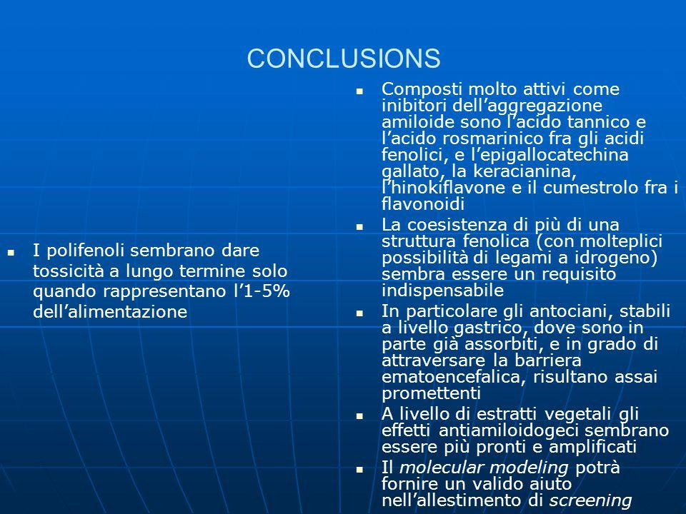 CONCLUSIONS I polifenoli sembrano dare tossicità a lungo termine solo quando rappresentano l'1-5% dell'alimentazione Composti molto attivi come inibit