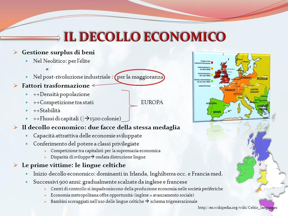  Gestione surplus di beni  Nel Neolitico: per l'élite ≠  Nel post-rivoluzione industriale : per la maggioranza  Fattori trasformazione  ++Densità