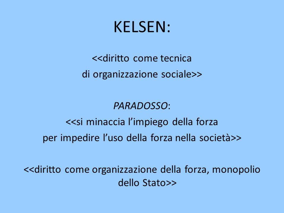 KELSEN: <<diritto come tecnica di organizzazione sociale>> PARADOSSO: <<si minaccia l'impiego della forza per impedire l'uso della forza nella società