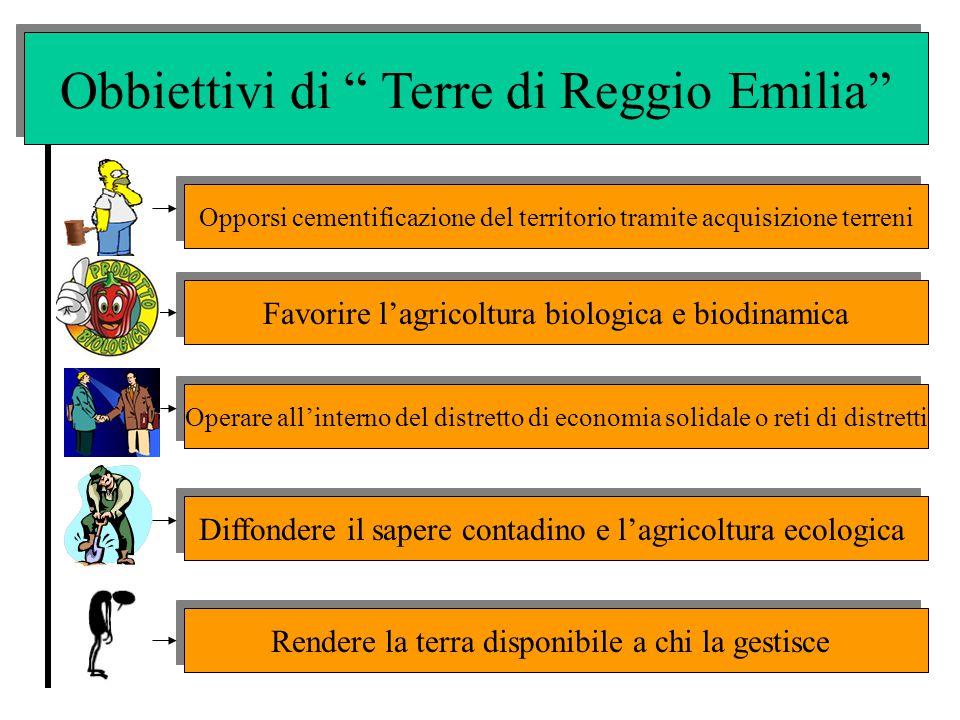 Obbiettivi di Terre di Reggio Emilia Opporsi cementificazione del territorio tramite acquisizione terreni Favorire l'agricoltura biologica e biodinamica Operare all'interno del distretto di economia solidale o reti di distretti Diffondere il sapere contadino e l'agricoltura ecologica Rendere la terra disponibile a chi la gestisce