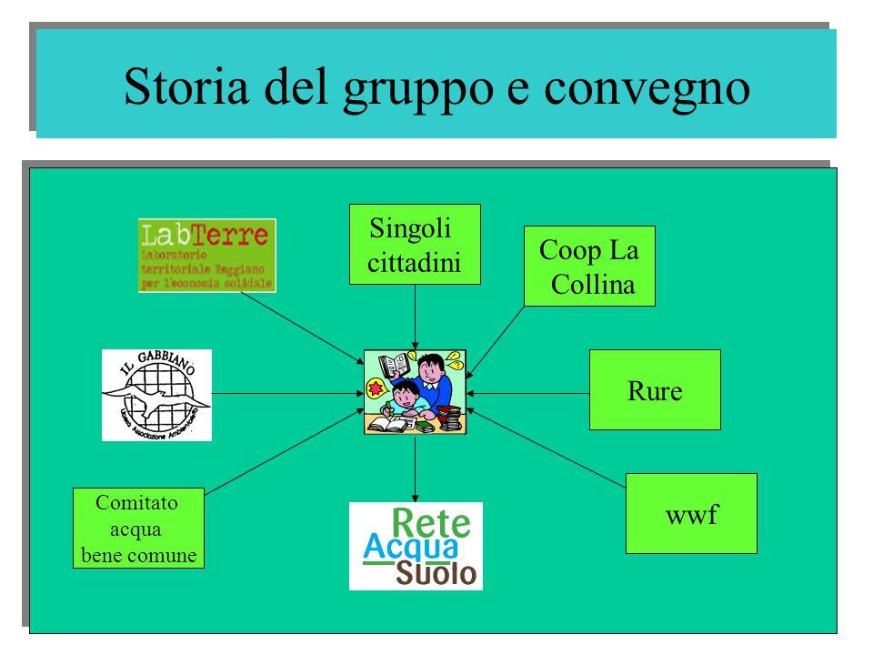 Storia del gruppo e convegno Rure wwf Comitato acqua bene comune Coop La Collina Singoli cittadini