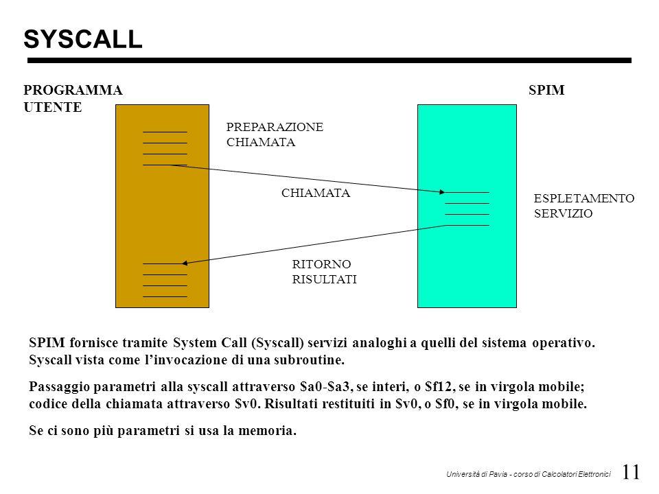 11 Università di Pavia - corso di Calcolatori Elettronici SYSCALL PROGRAMMA UTENTE PREPARAZIONE CHIAMATA CHIAMATA ESPLETAMENTO SERVIZIO RITORNO RISULTATI SPIM fornisce tramite System Call (Syscall) servizi analoghi a quelli del sistema operativo.