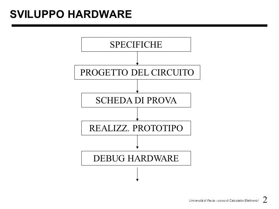 3 Università di Pavia - corso di Calcolatori Elettronici SVILUPPO SOFTWARE SPECIFICHE FLOW CHART STESURA SORGENTE ASSEMBLATORE/COMPILATORE LINKER DEBUG SW (SIMULAZIONE)