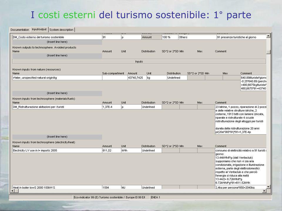 I costi esterni del turismo sostenibile: 1° parte