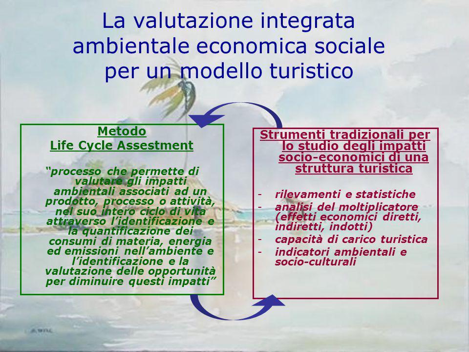 """La valutazione integrata ambientale economica sociale per un modello turistico Metodo Life Cycle Assestment """"processo che permette di valutare gli imp"""