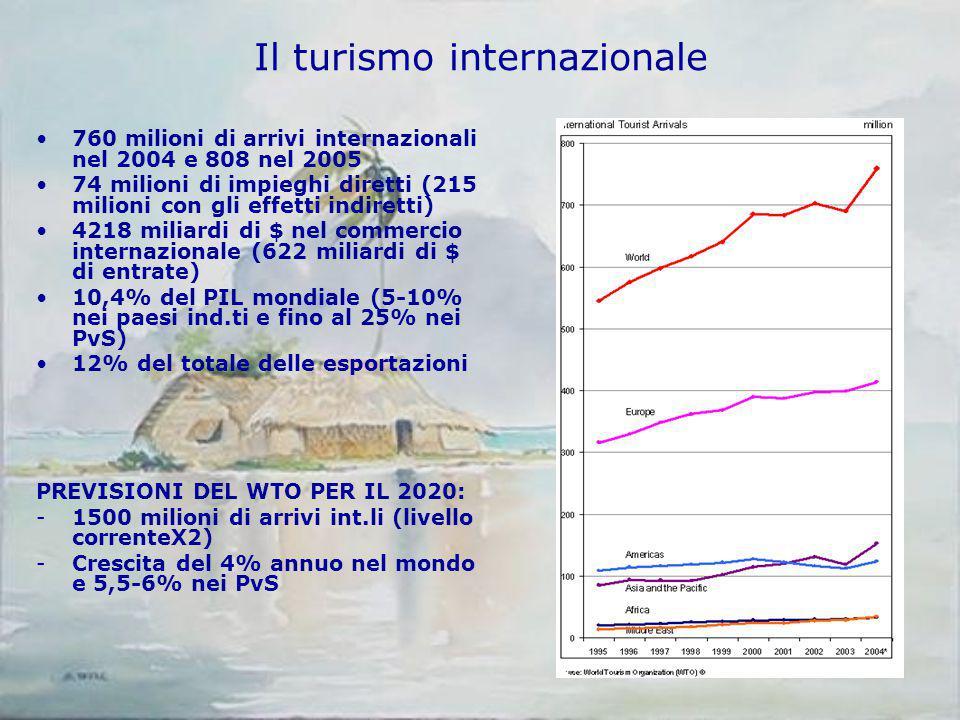 Il turismo internazionale 760 milioni di arrivi internazionali nel 2004 e 808 nel 2005 74 milioni di impieghi diretti (215 milioni con gli effetti ind