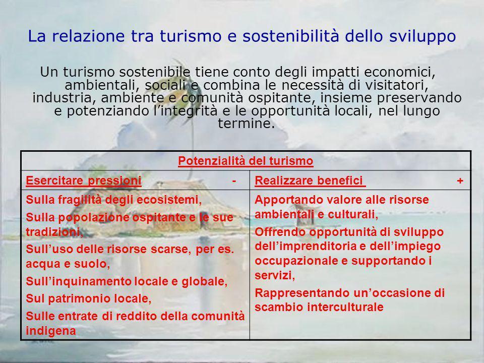 La relazione tra turismo e sostenibilità dello sviluppo Un turismo sostenibile tiene conto degli impatti economici, ambientali, sociali e combina le n