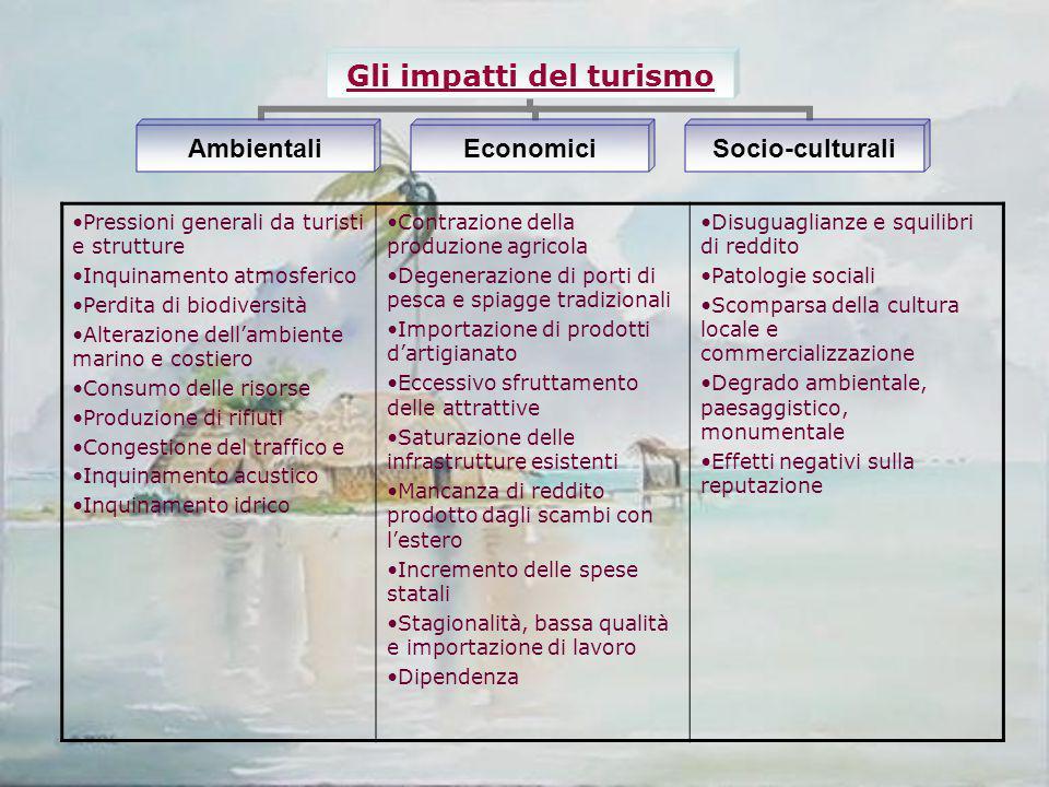 Indicatori di sostenibilità per le destinazioni turistiche Strumento di supporto ai decisori, identificazione degli impatti e delle emergenze, misurazione della performance e dei progressi delle forme di turismo, riduzione del rischio di errori nella pianificazione, abbondante informazione e costante monitoraggio Uso ottimale delle risorse, elemento chiave dell'attività -  SOSTENIBILITA' AMBIENTALE Rispetto dell'identità culturale della popolazione autoctona -  SOSTENIBILITA' CULTURALE Benefici economici e sociali a tutti gli stakeholders -  SOSTENIBILITA' SOCIO-ECONOMICA