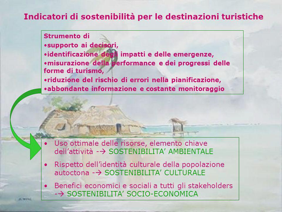 Indicatori di sostenibilità per le destinazioni turistiche Strumento di supporto ai decisori, identificazione degli impatti e delle emergenze, misuraz