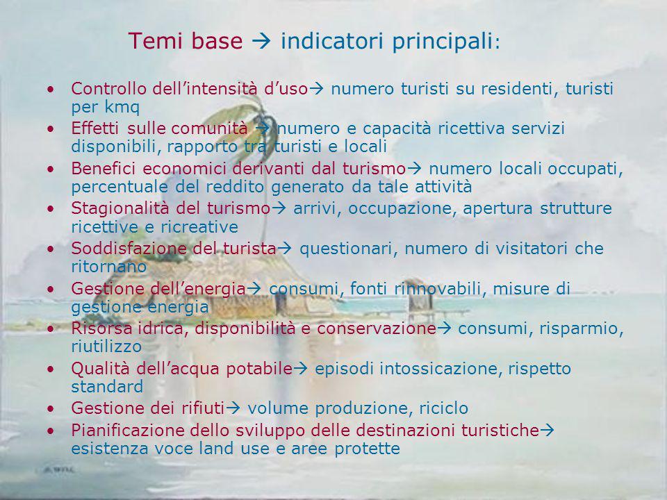 Temi base  indicatori principali : Controllo dell'intensità d'uso  numero turisti su residenti, turisti per kmq Effetti sulle comunità  numero e ca