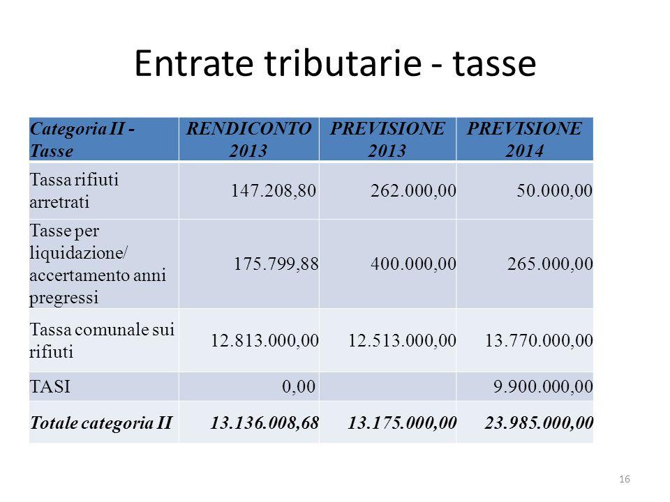 Entrate tributarie - tasse Categoria II - Tasse RENDICONTO 2013 PREVISIONE 2013 PREVISIONE 2014 Tassa rifiuti arretrati 147.208,80 262.000,0050.000,00