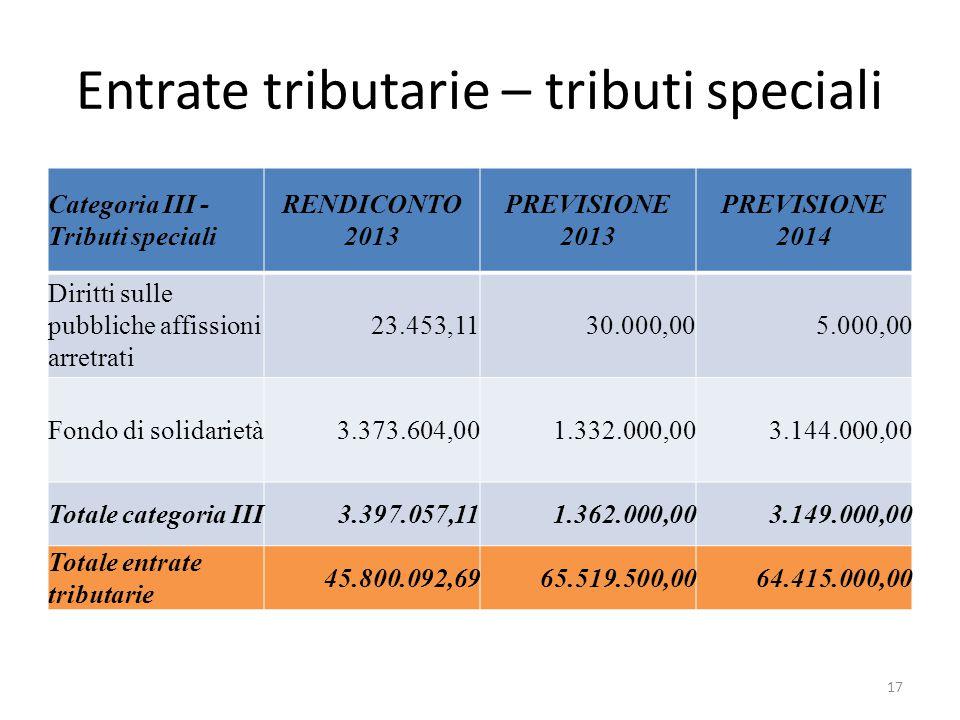 Entrate tributarie – tributi speciali Categoria III - Tributi speciali RENDICONTO 2013 PREVISIONE 2013 PREVISIONE 2014 Diritti sulle pubbliche affissioni arretrati 23.453,1130.000,005.000,00 Fondo di solidarietà3.373.604,001.332.000,003.144.000,00 Totale categoria III3.397.057,111.362.000,003.149.000,00 Totale entrate tributarie 45.800.092,6965.519.500,0064.415.000,00 17