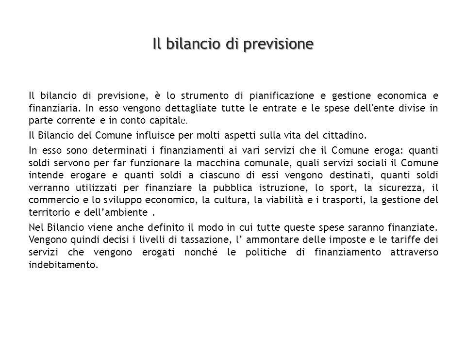 Entrate correnti Rendiconto 2013 Previsione 2014 13 Previsione 2013