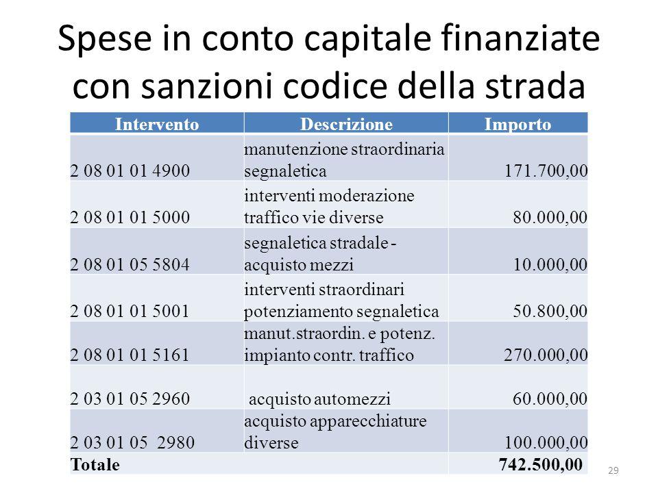Spese in conto capitale finanziate con sanzioni codice della strada InterventoDescrizioneImporto 2 08 01 01 4900 manutenzione straordinaria segnaletic