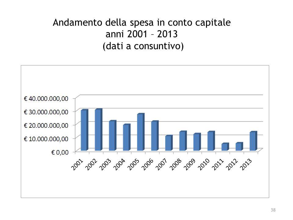 Andamento della spesa in conto capitale anni 2001 – 2013 (dati a consuntivo) 38