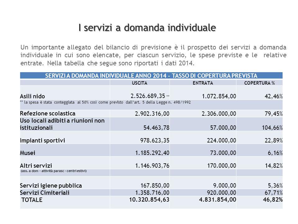 I servizi a domanda individuale Un importante allegato del bilancio di previsione è il prospetto dei servizi a domanda individuale in cui sono elencate, per ciascun servizio, le spese previste e le relative entrate.