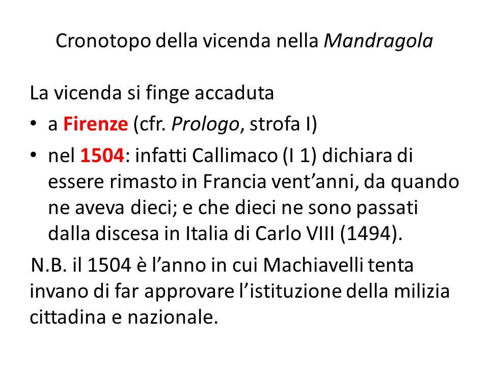 Cronotopo della vicenda nella Mandragola La vicenda si finge accaduta a Firenze (cfr. Prologo, strofa I) nel 1504: infatti Callimaco (I 1) dichiara di