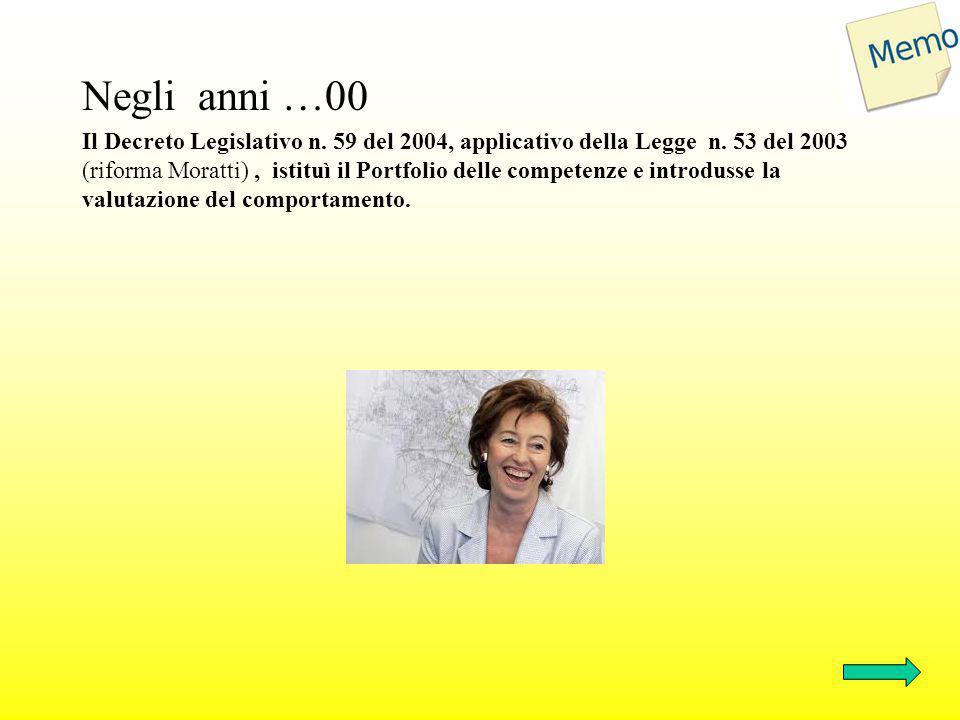 Negli anni …00 Il Decreto Legislativo n. 59 del 2004, applicativo della Legge n. 53 del 2003 (riforma Moratti), istituì il Portfolio delle competenze