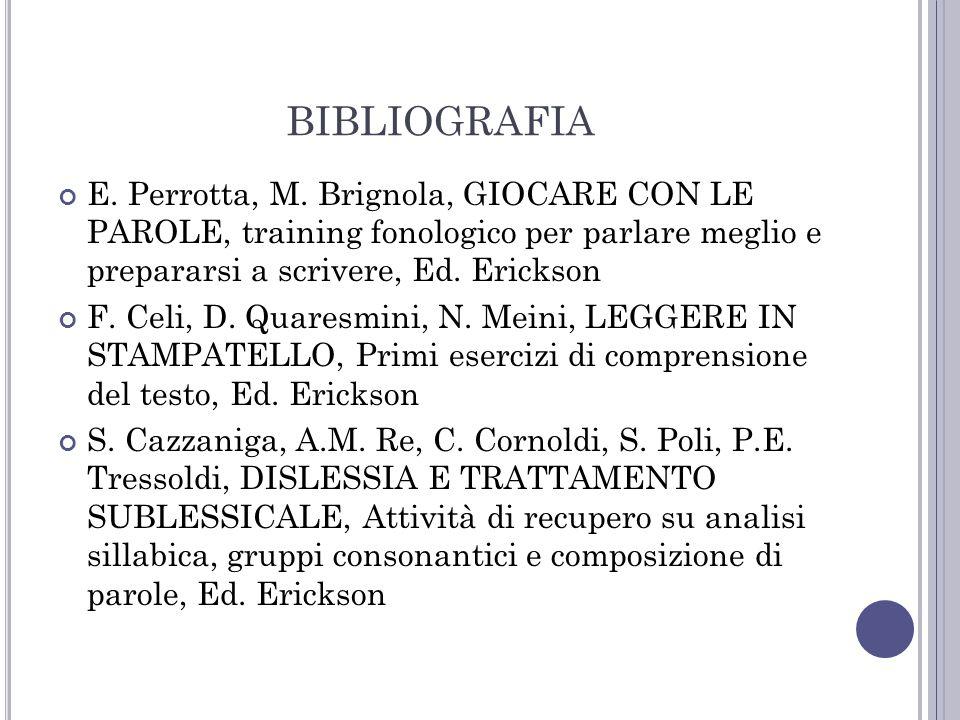 BIBLIOGRAFIA E. Perrotta, M. Brignola, GIOCARE CON LE PAROLE, training fonologico per parlare meglio e prepararsi a scrivere, Ed. Erickson F. Celi, D.