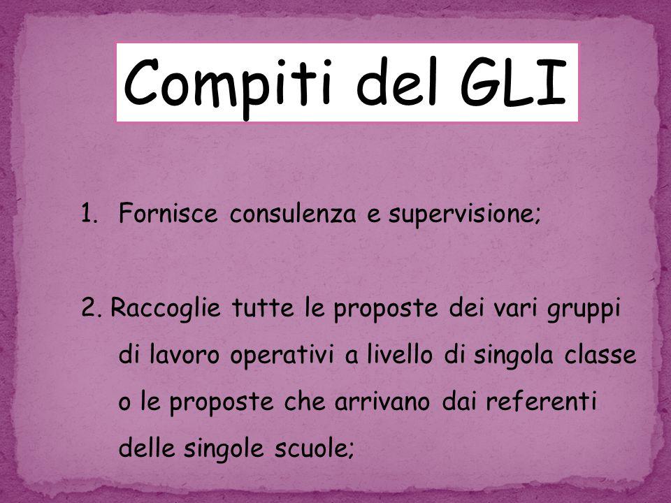 Compiti del GLI 1.Fornisce consulenza e supervisione; 2.