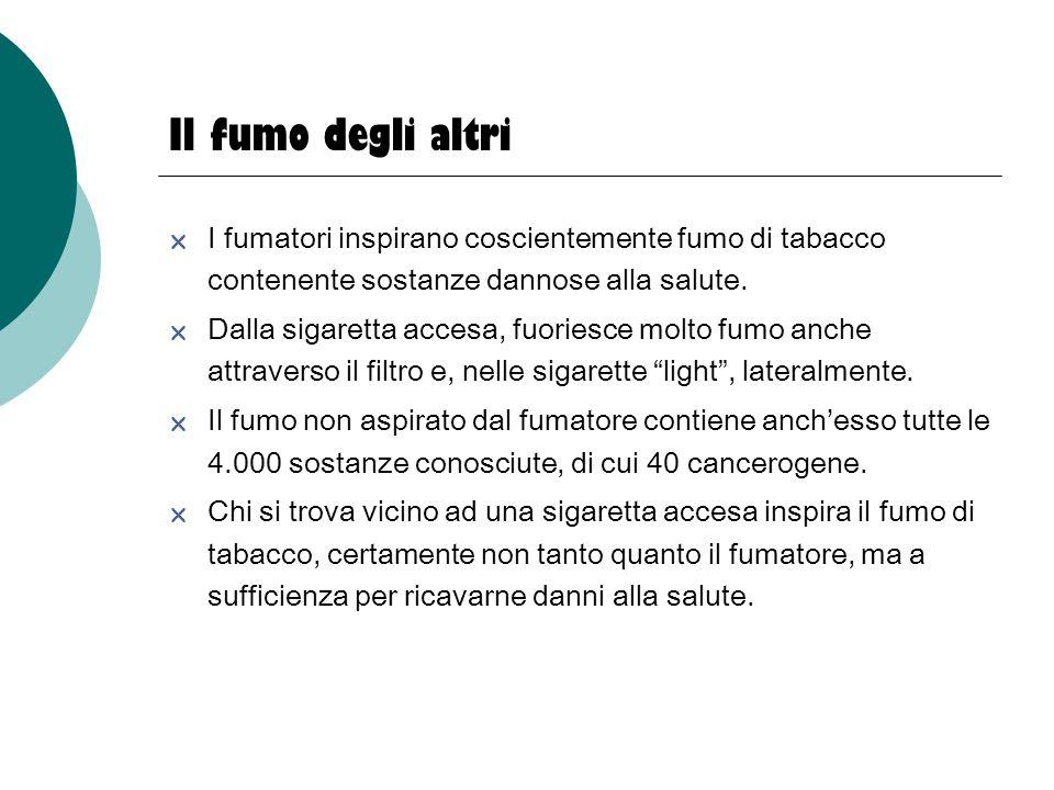 Il fumo degli altri  I fumatori inspirano coscientemente fumo di tabacco contenente sostanze dannose alla salute.  Dalla sigaretta accesa, fuoriesce