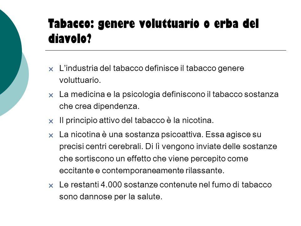 Tabacco: genere voluttuario o erba del diavolo?  L'industria del tabacco definisce il tabacco genere voluttuario.  La medicina e la psicologia defin