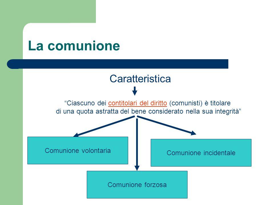 La comunione Caratteristica Ciascuno dei contitolari del diritto (comunisti) è titolare di una quota astratta del bene considerato nella sua integrità Comunione volontaria Comunione incidentale Comunione forzosa