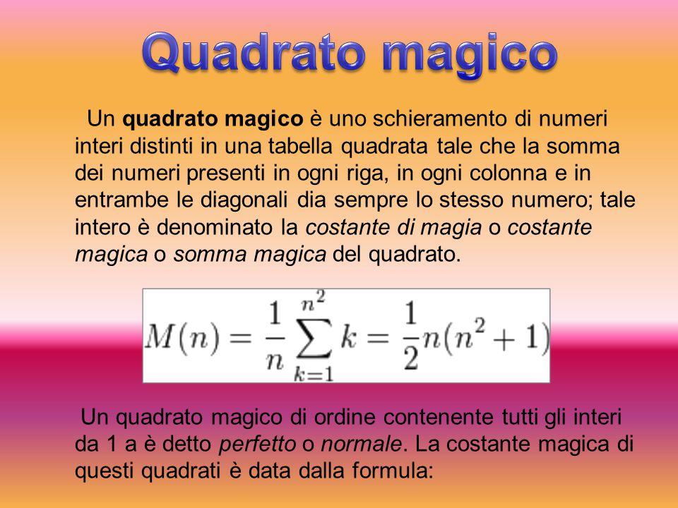 Un quadrato magico è uno schieramento di numeri interi distinti in una tabella quadrata tale che la somma dei numeri presenti in ogni riga, in ogni colonna e in entrambe le diagonali dia sempre lo stesso numero; tale intero è denominato la costante di magia o costante magica o somma magica del quadrato.