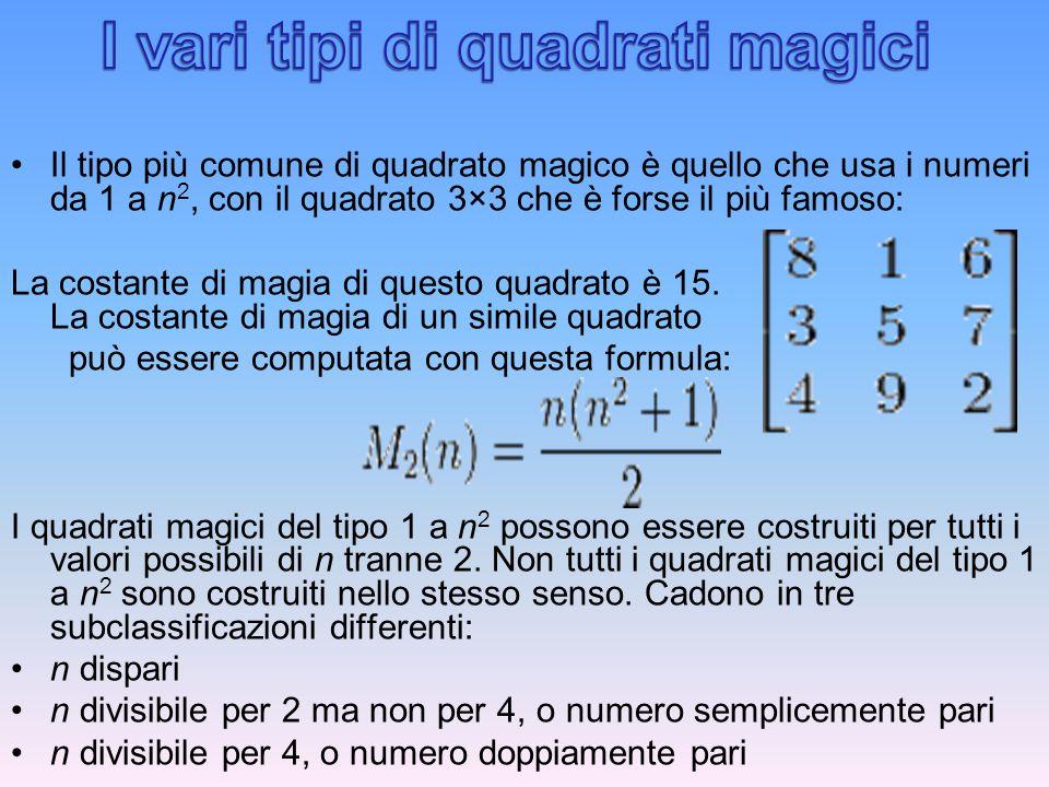 Il tipo più comune di quadrato magico è quello che usa i numeri da 1 a n 2, con il quadrato 3×3 che è forse il più famoso: La costante di magia di questo quadrato è 15.
