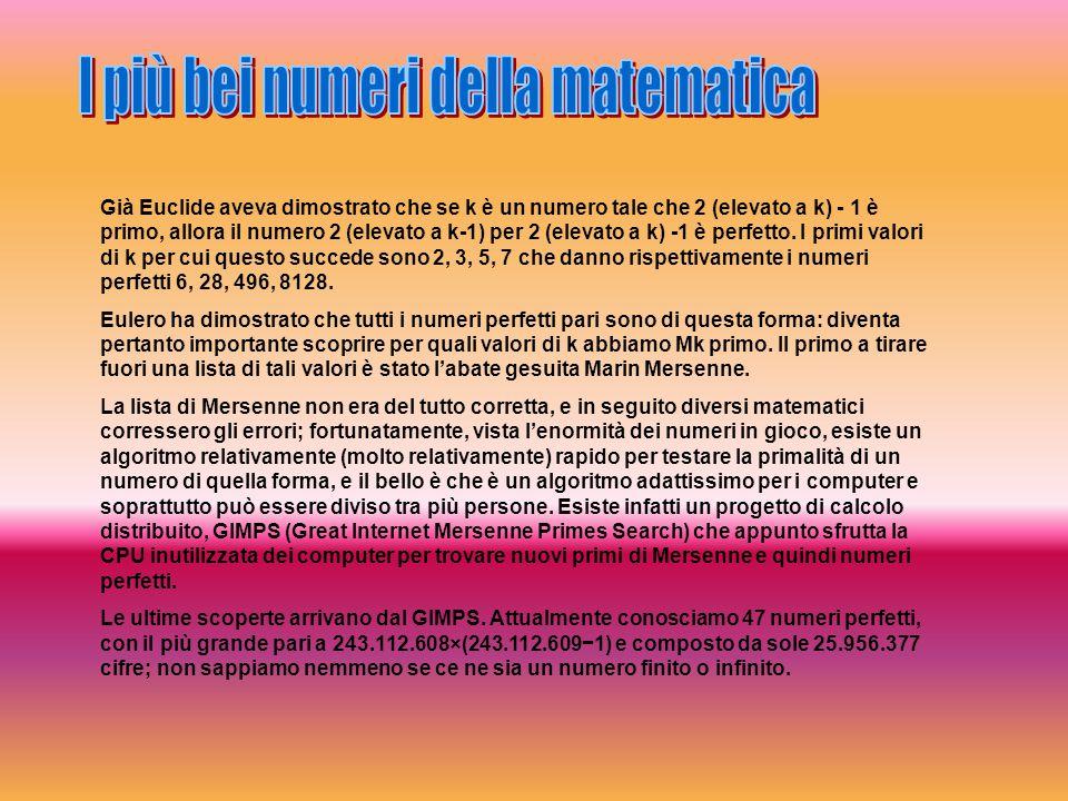 Altri strani modi di far venire fuori il numero circolare 142857 sono questi: 14+ 28+ 56+ 112+ 224+ 448+ ….