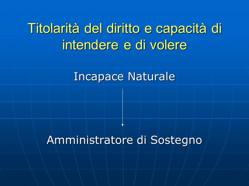 Titolarità del diritto e capacità di intendere e di volere Incapace Naturale Amministratore di Sostegno