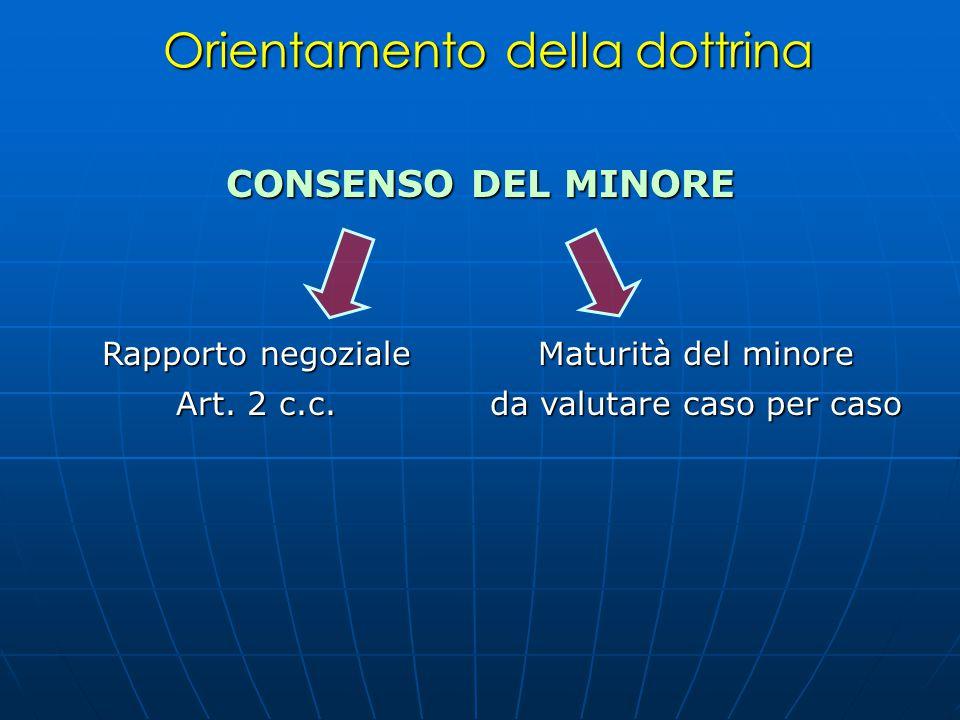 Orientamento della dottrina CONSENSO DEL MINORE Rapporto negoziale Art. 2 c.c. Maturità del minore da valutare caso per caso